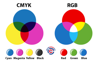 compare CMYK  VS RGB systems | ColorCopiesUSA