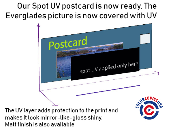 The picture shows a visual of the original postcard and the overlapped application of spot UV. For the purpose of clarity the spot UV layer is shown separated from the postcard, but the reason for that is to improve the understanding of the process.
