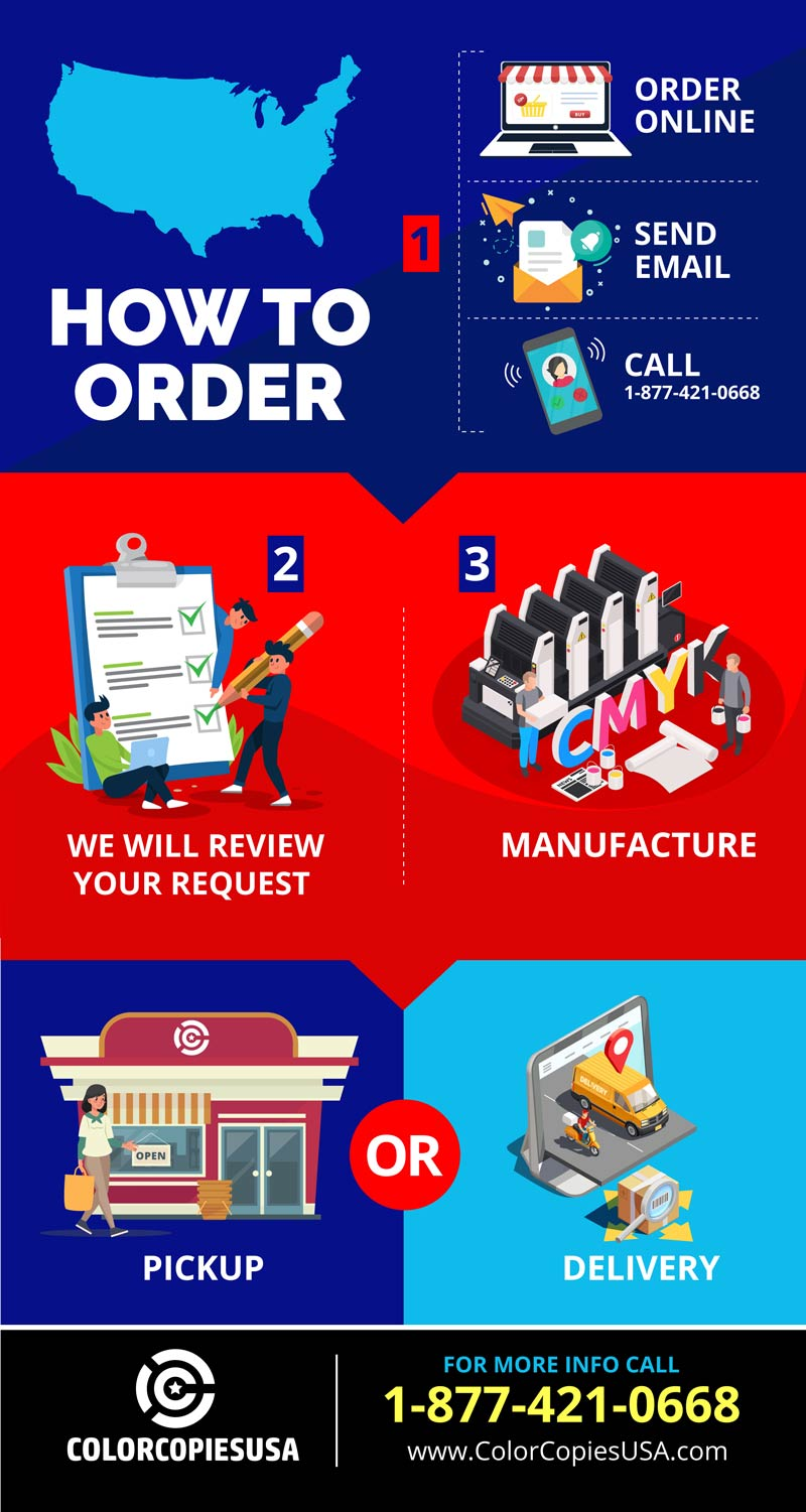 This infographic shows how easy it is to order cheap color copies from ColorCopiesUSA