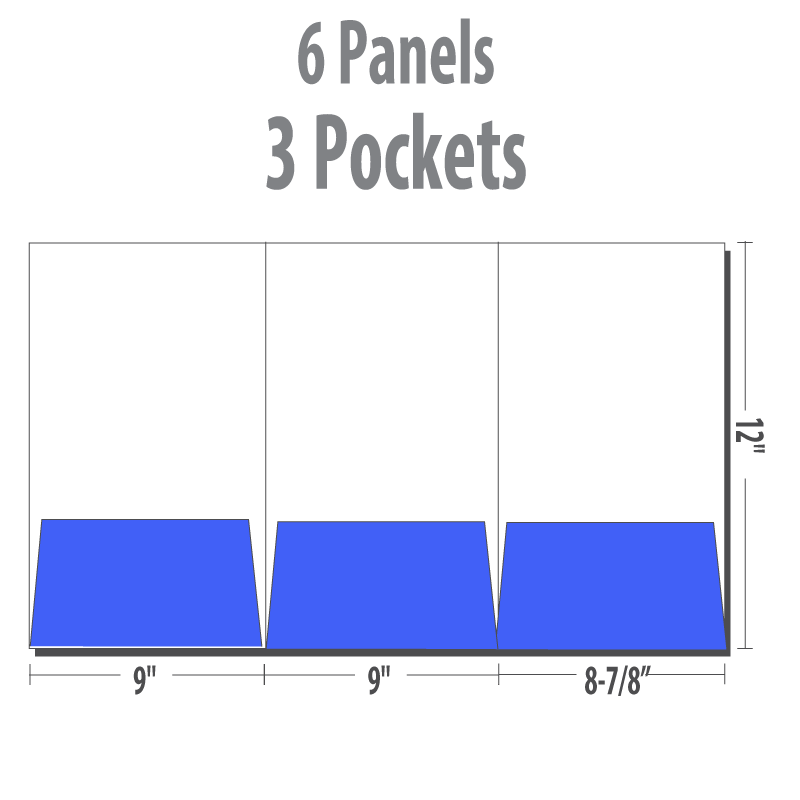 Three Pockets