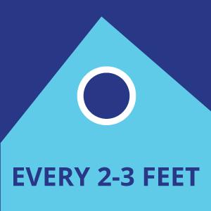 Every 2-3 feet