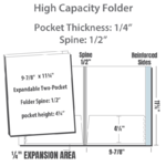 this image shows the dimensions of the folder, indicating that there is a 1/2