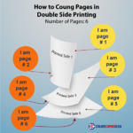 How to count pages in Double Sided Orders of color copies